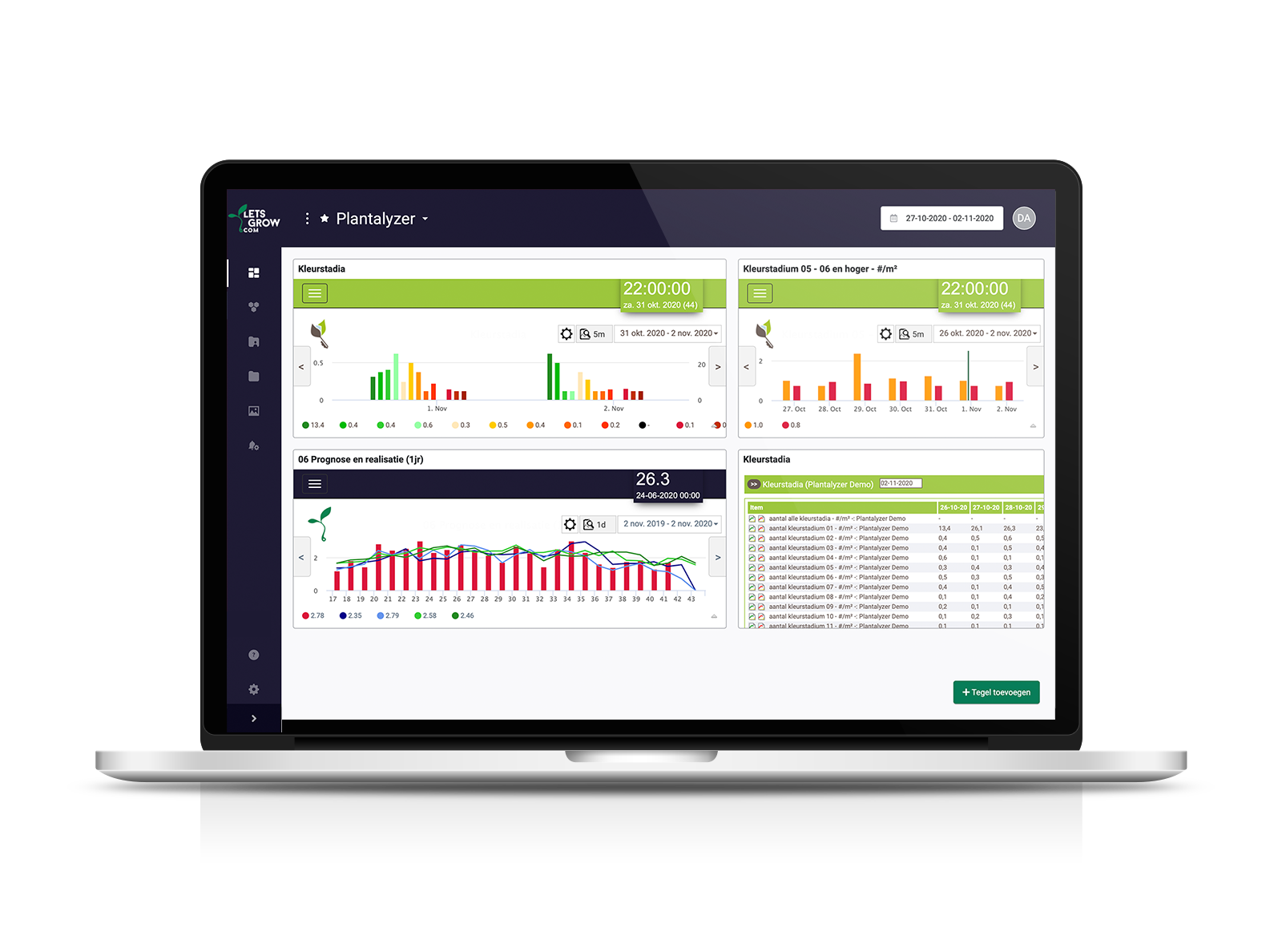 Plantalyzer dashboard